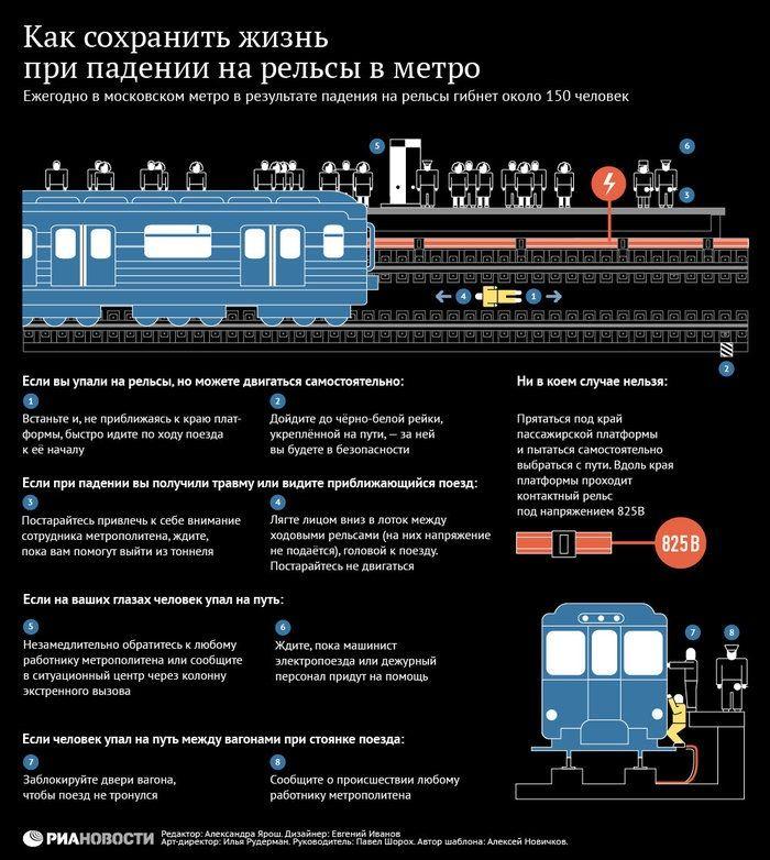 техника безопасности в метрополитене